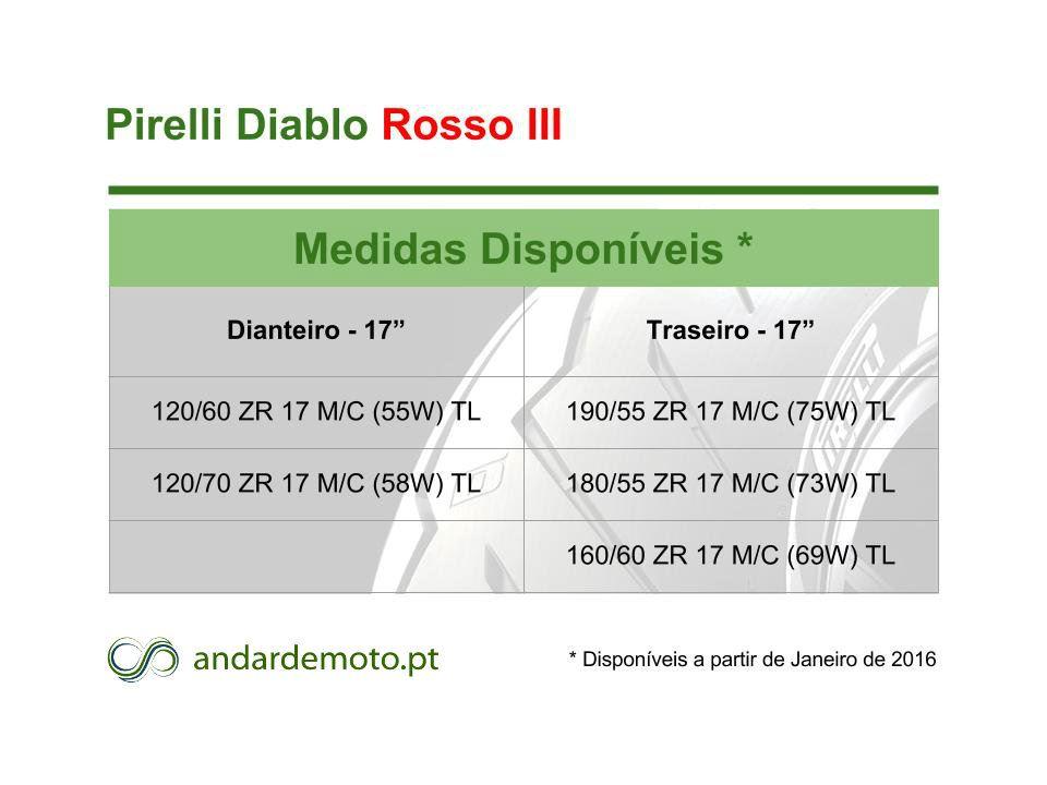 8d5d74a4d7a Novo Pirelli Diablo Rosso III - MotoNews - Andar de Moto